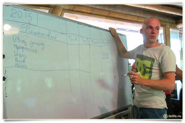 Александр Редькин, семинар на Бали, техника показатели