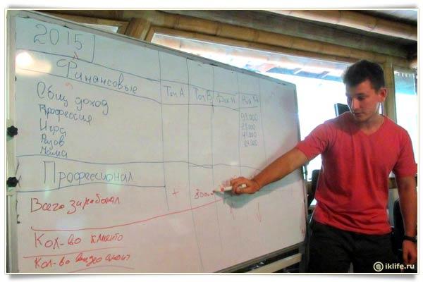 Игорь Полтавцев, семинар на Бали, техника показатели