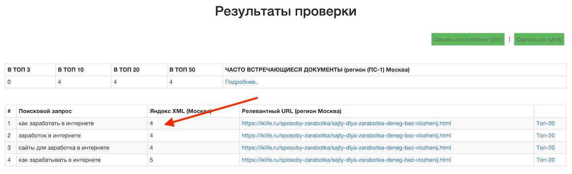 Как проверить позиции сайта в поисковых системах Яндекс и Google