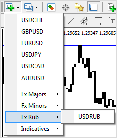 Пара доллар/рубль