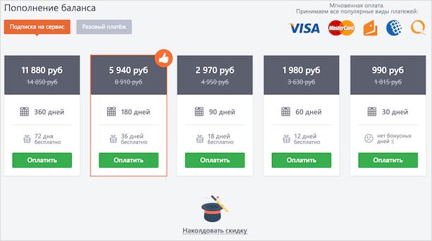 Стоимость Pamagram