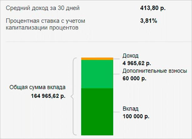 Изображение - Вклады для пенсионеров в банке открытие kalkulyator-nakopleniya