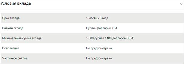 Изображение - Вклады для пенсионеров в банке открытие usloviya-po-depozitam