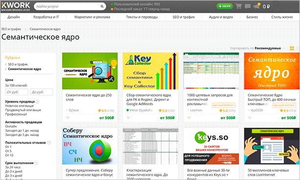 Заказ семантики на бирже Kwork