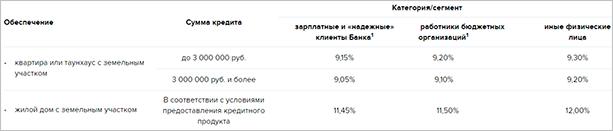 Изображение - На что следует обратить внимание при обязательном и добровольном страховании ипотеки в россельхозбан Celevoj-kredit