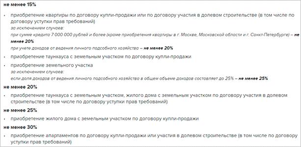 Изображение - На что следует обратить внимание при обязательном и добровольном страховании ипотеки в россельхозбан Razmer-pervonachalnogo-vznosa
