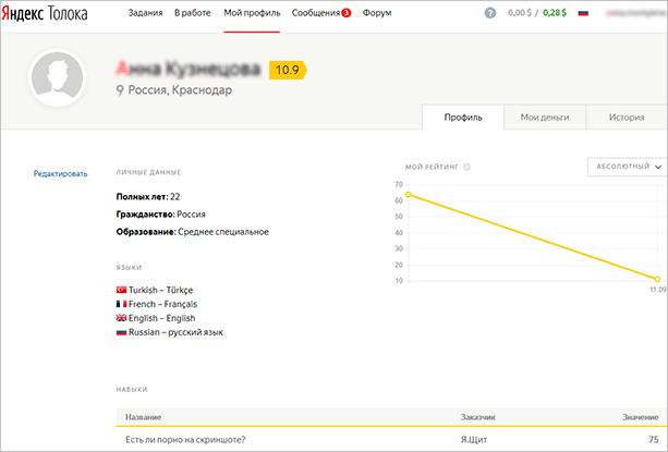Рейтинг Яндекс Толока