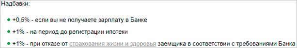 Изображение - Условия получения ипотеки от сбербанка nadbavki-k-procentnoj-stavke