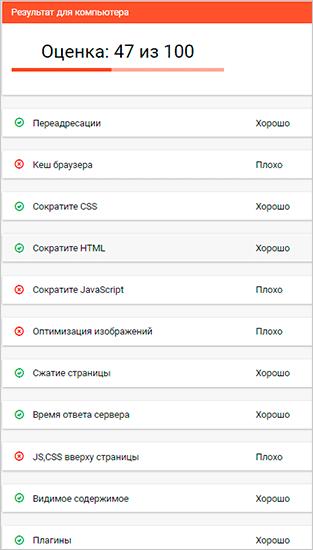Результат проверки SeoLik
