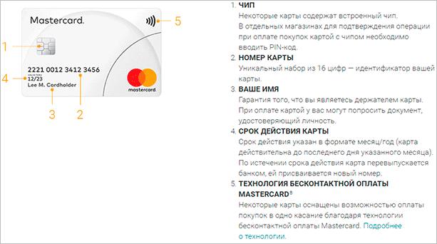 Обязательные элементы банковской карточки