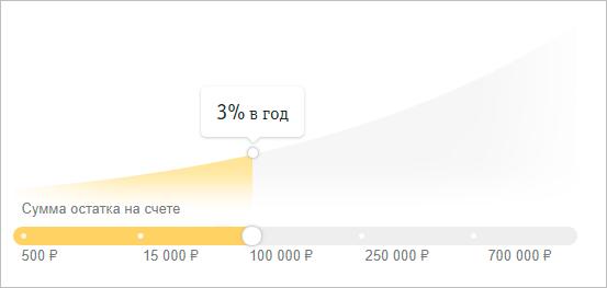 Доход на сумму от 100 000 руб.