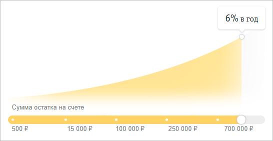 Доход на сумму от 700 000 руб.