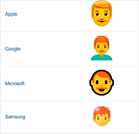 Отображение emoji на разных устройствах