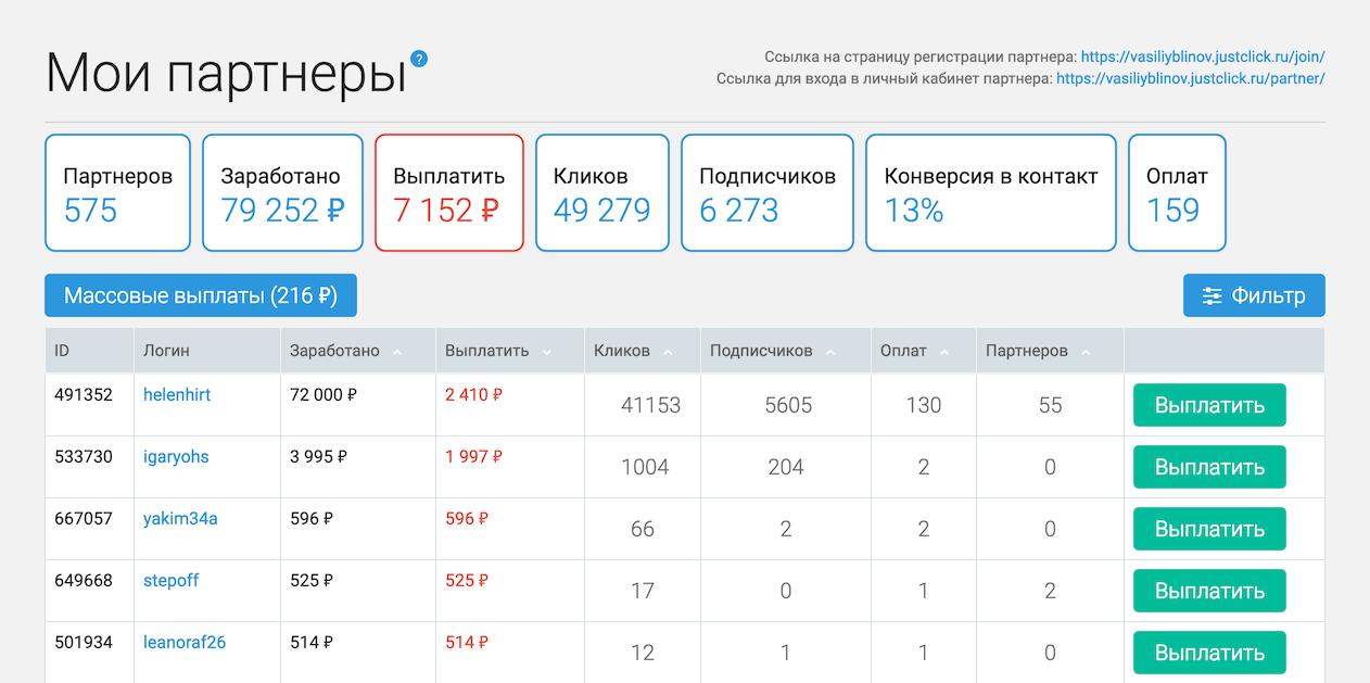 Заработок на партнёрке iklife.ru