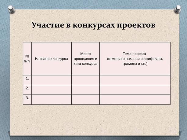 Перечень конкурсов студента