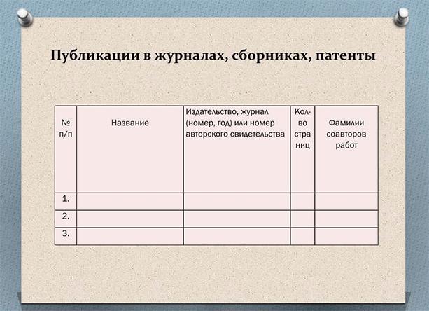 Публикации работ студента