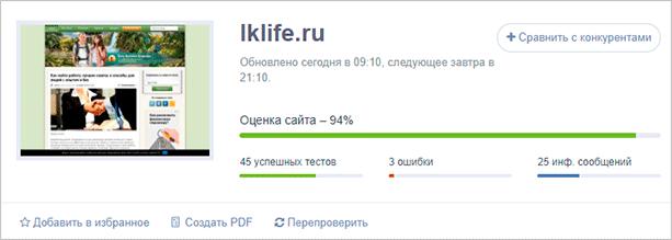 Результаты для iklife.ru