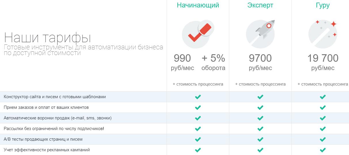 Тарифы на использование JustClick