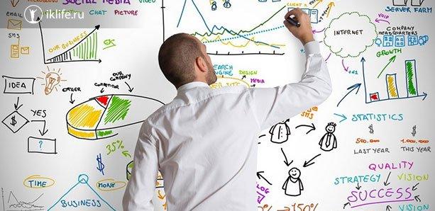Как сделать портфолио маркетолога