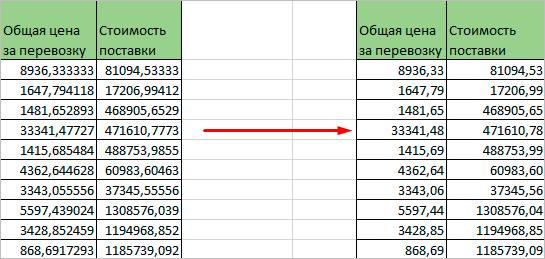 Изменение данных