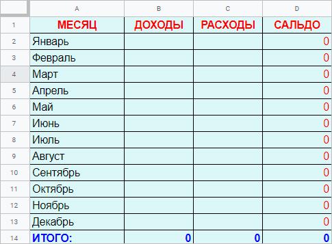 Отчет за год