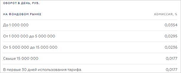 """Тариф """"БКС-Старт"""""""