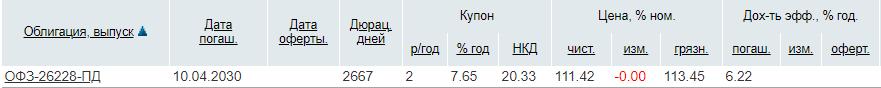 Отбор облигаций