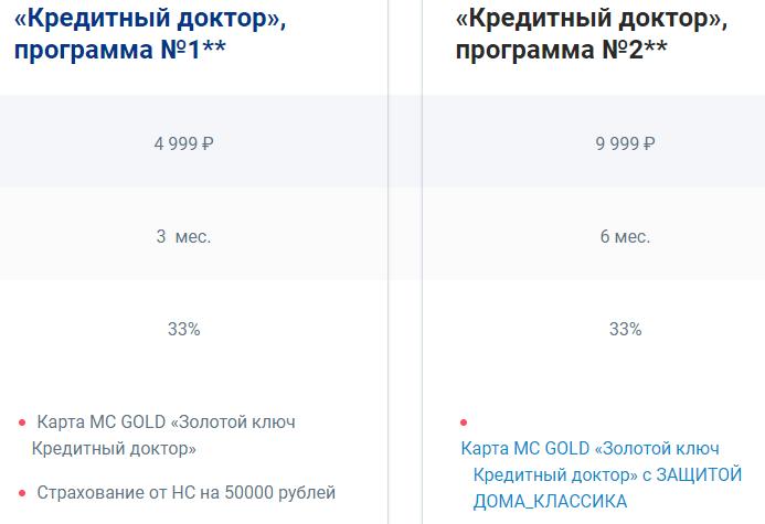 Программа Совкомбанка
