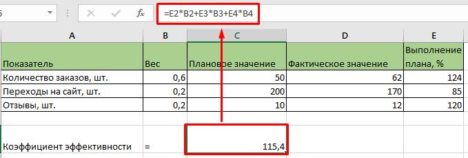 Пример вычислений коэффициента