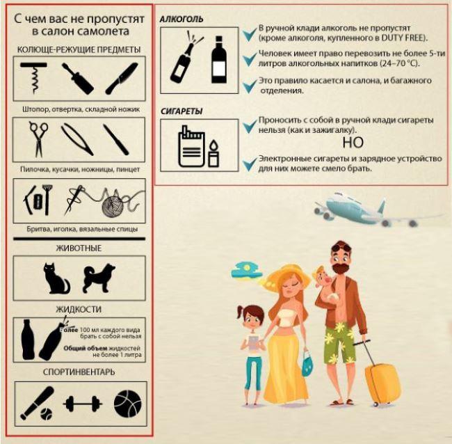 Правила для ручной клади