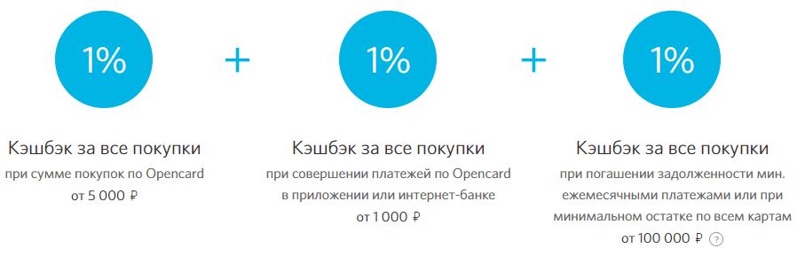 Условия кэшбэка 3 %
