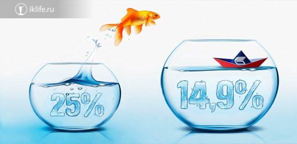 Где лучше сделать рефинансирование кредита