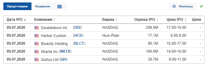 Календарь предстоящих размещений акций