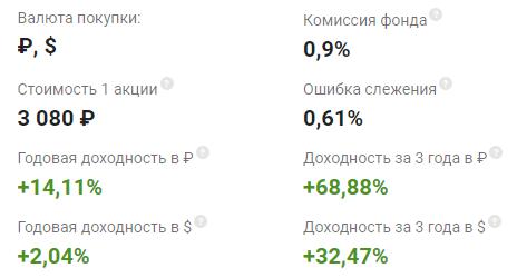Индексный фонд FXRL
