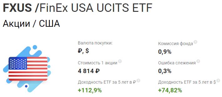 Доходность FXUS