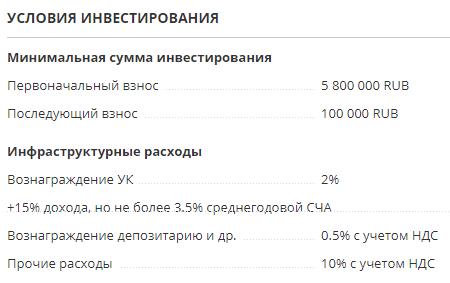 """Условия ЗПИФа """"Коммерческая недвижимость"""""""