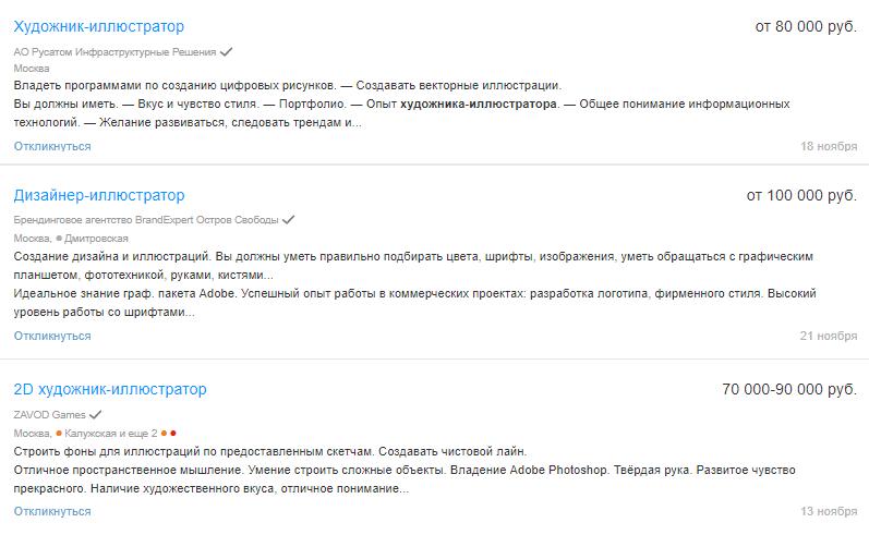 Вакансии для иллюстраторов на hh.ru