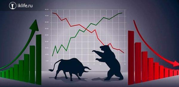 Что такое шорт и лонг на бирже