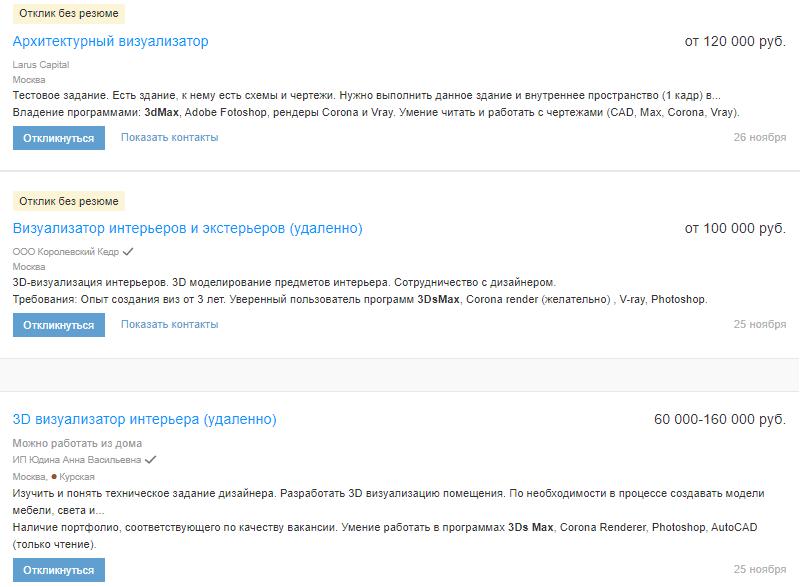 Вакансии для визуализаторов на hh.ru