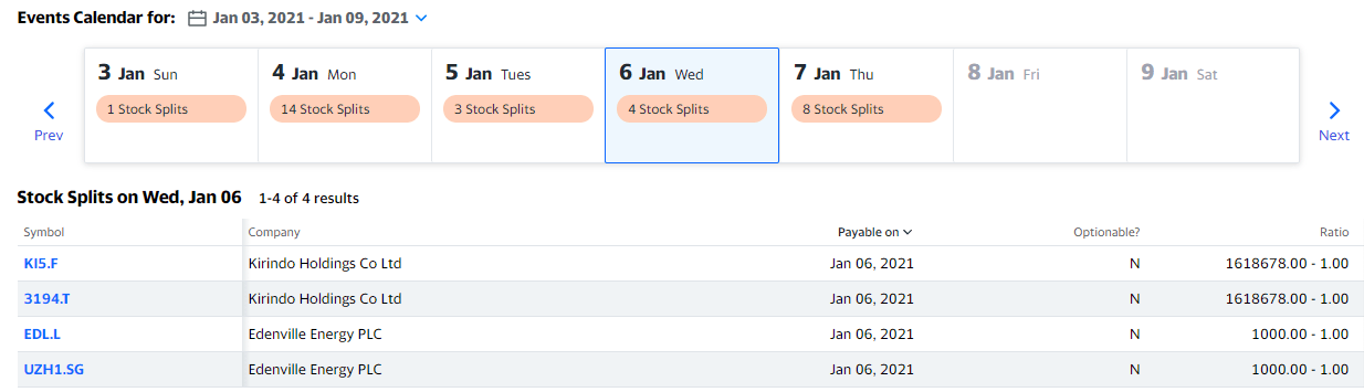 Календарь stock split на январь