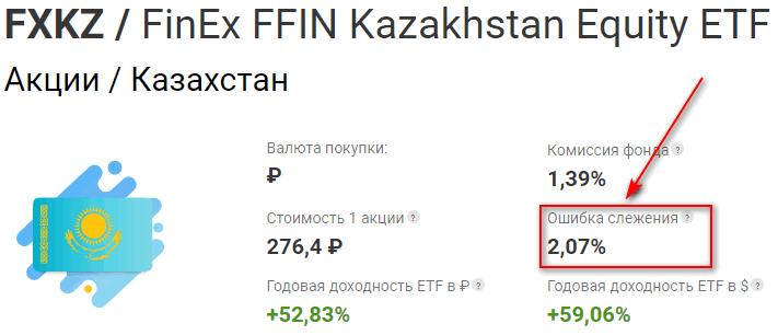 Ошибка слежения по FXKZ