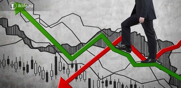 Риск-профиль инвестора