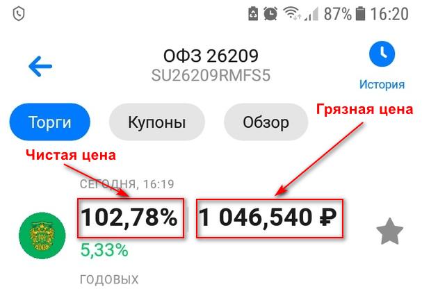 Цены ОФЗ