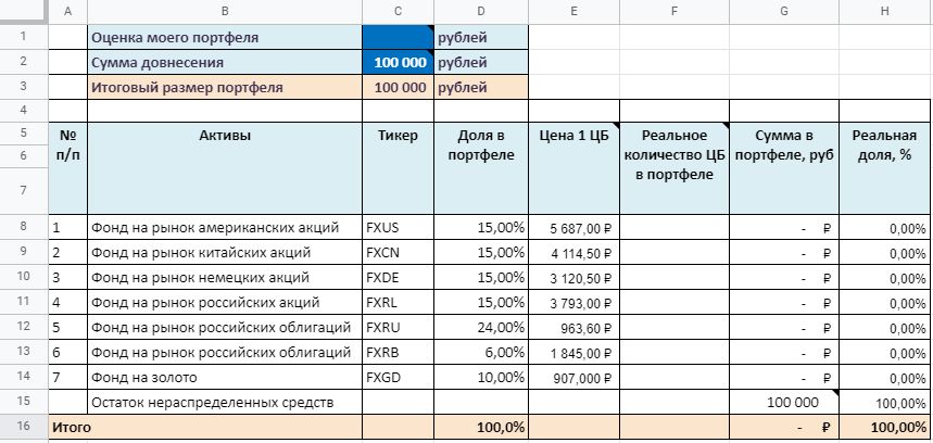 Таблица учета инвестиций