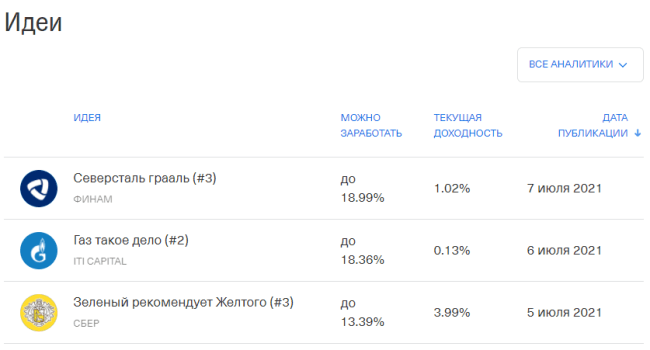 Аналитика от Тинькофф Инвестиций