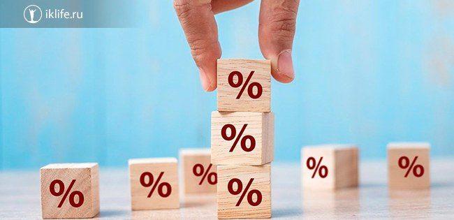 Что такое реальная процентная ставка